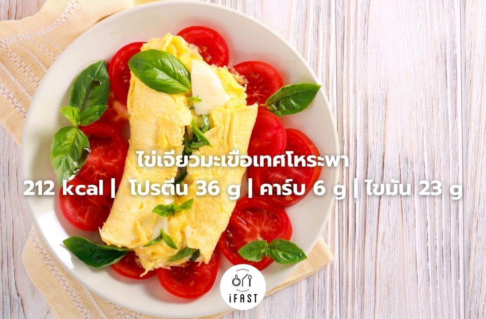 ไข่เจียวมะเขือเทศโหระพา 212 kcal | โปรตีน 36 g | คาร์บ 6 g | ไขมัน 23 g