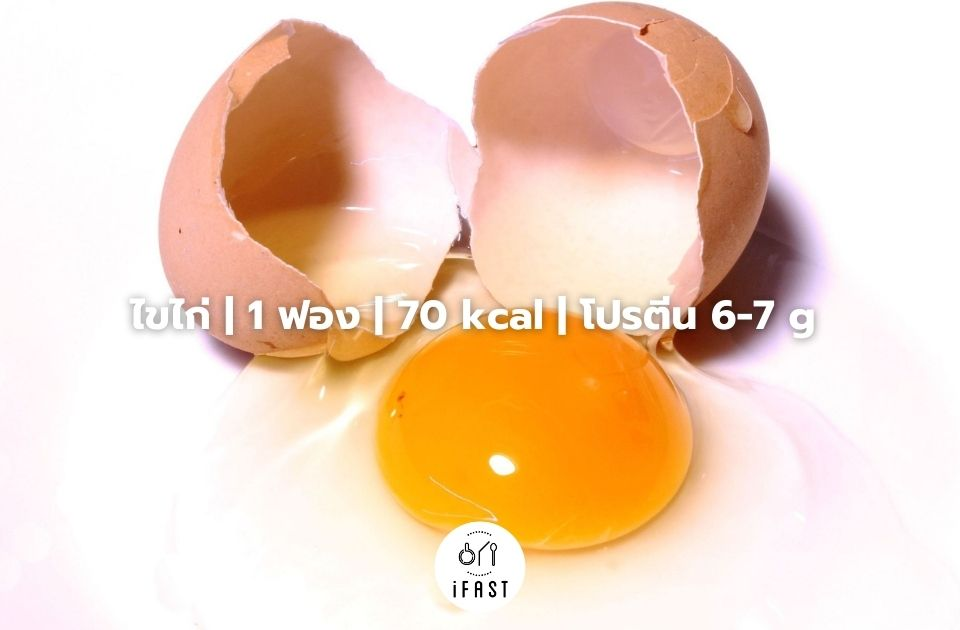 ไขไก่ | 1 ฟอง | 70 kcal | โปรตีน 6-7 g