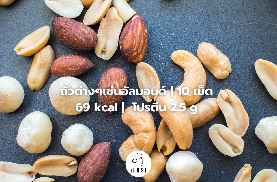 ถั่วต่างๆเช่นอัลมอนด์ | 10 เม็ด 69 kcal | โปรตีน 2.5 g
